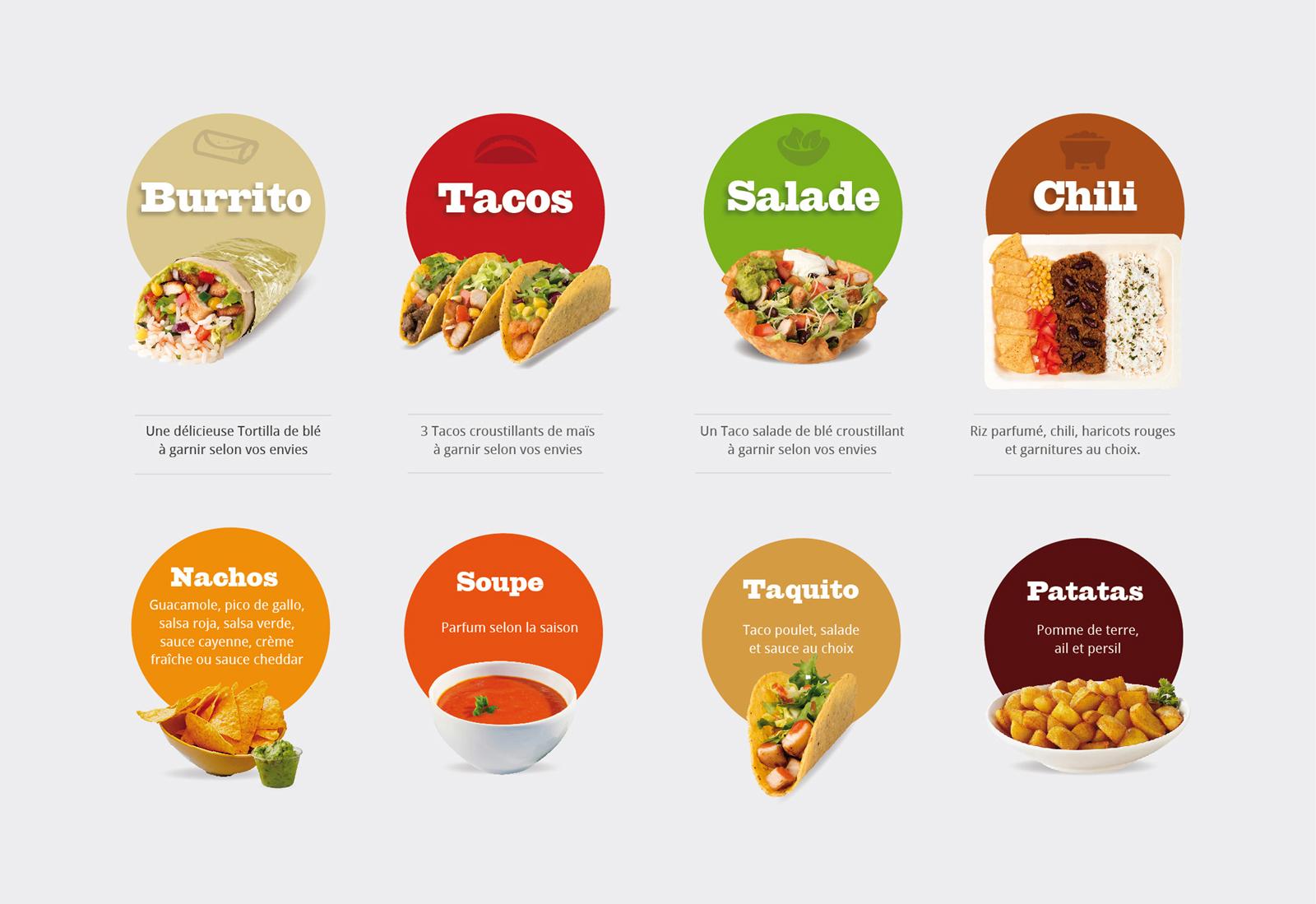 Référence fresh burritos